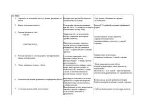 таблица_Page_2