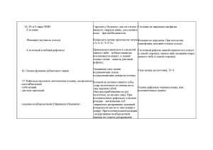 таблица_Page_4