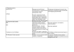 таблица_Page_6