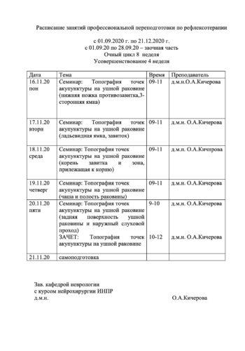расписание РТ ППС 2020-8