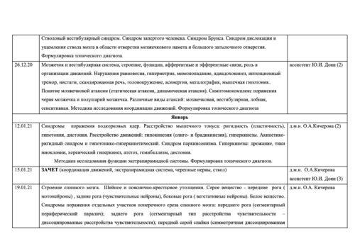 Расписание семинаров на 2020-2021г — 3