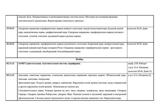 Расписание семинаров на 2021-2022 г-2