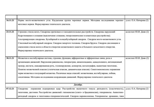 Расписание семинаров на 2021-2022 г-3