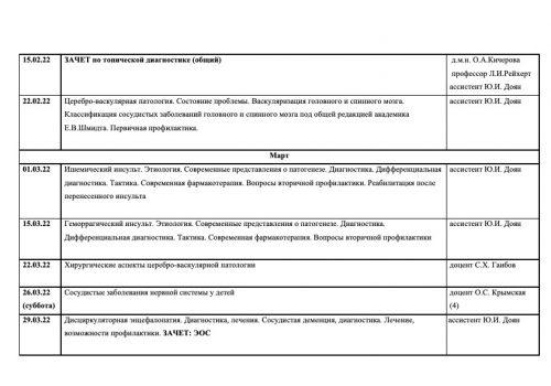 Расписание семинаров на 2021-2022 г-6