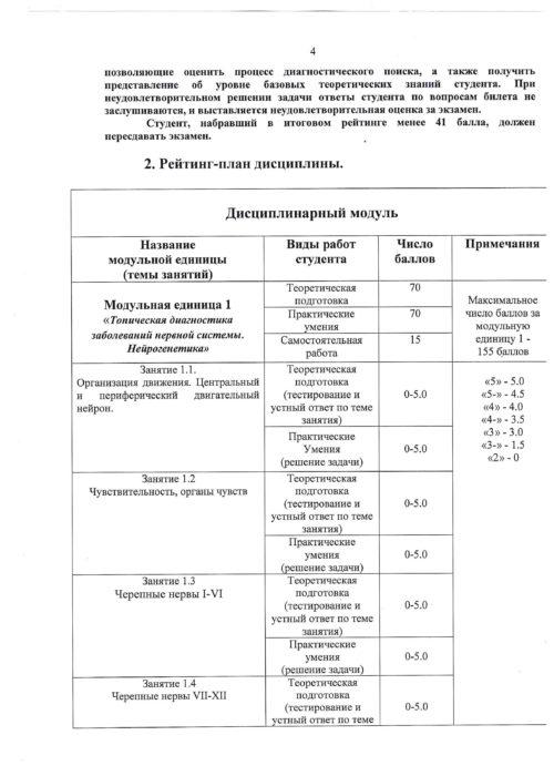 МРС утвержденная-4