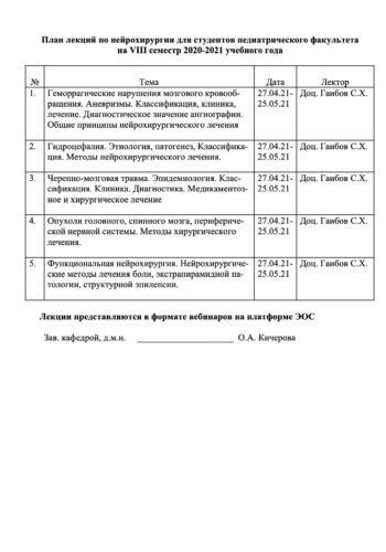 Лекции 4 курс педфак 8сем-1