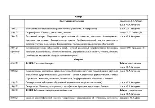 Расписание семинаров на 2020-2021г-10
