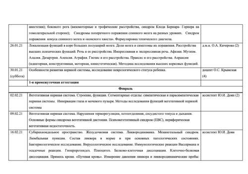 Расписание семинаров на 2020-2021г — 4