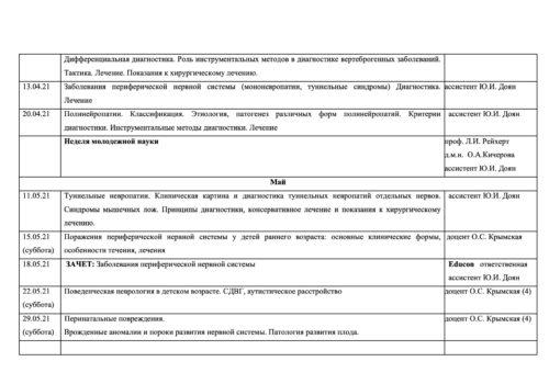 Расписание семинаров на 2020-2021г — 6