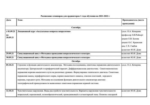 Расписание семинаров на 2021-2022 г-1
