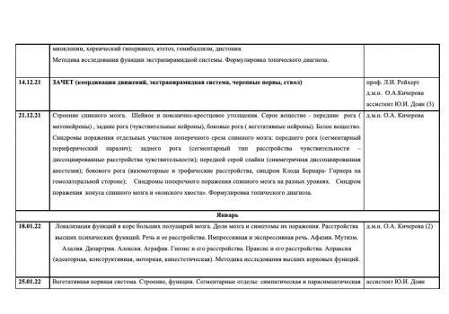 Расписание семинаров на 2021-2022 г-4