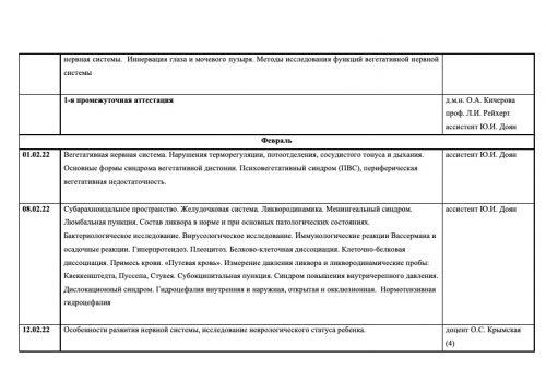 Расписание семинаров на 2021-2022 г-5