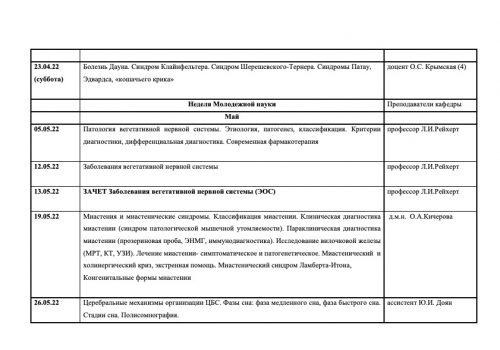 Расписание семинаров на 2021-2022 г-66